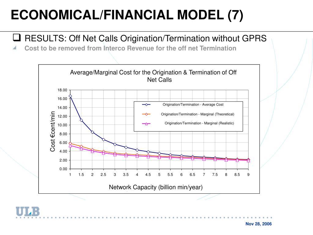 ECONOMICAL/FINANCIAL MODEL (7)
