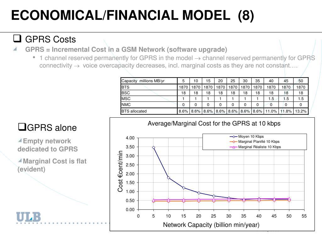 ECONOMICAL/FINANCIAL MODEL  (8)