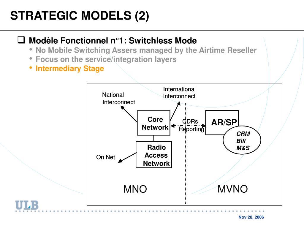 STRATEGIC MODELS (2)