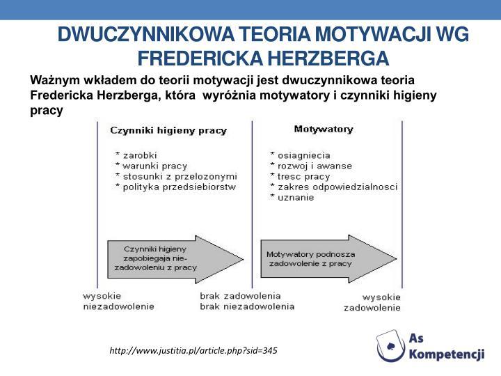 Dwuczynnikowa teoria motywacji wg Fredericka Herzberga