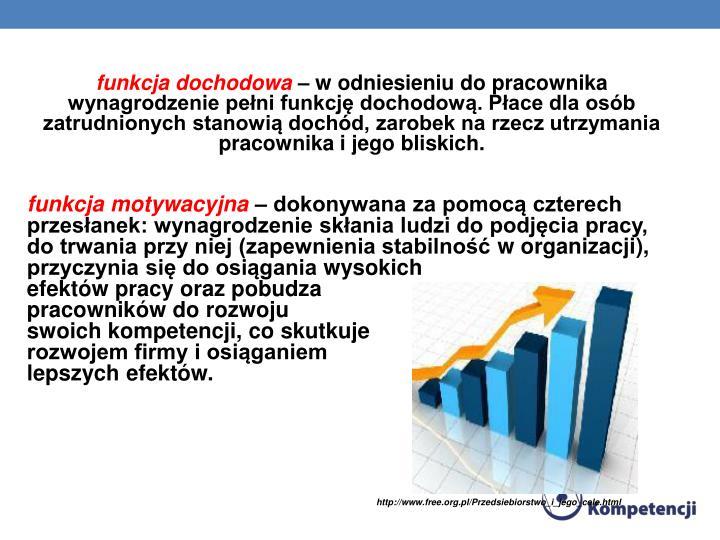 funkcja dochodowa