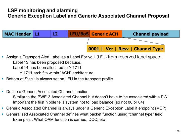 LSP monitoring and alarming