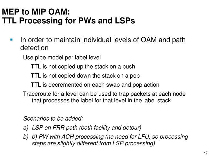 MEP to MIP OAM: