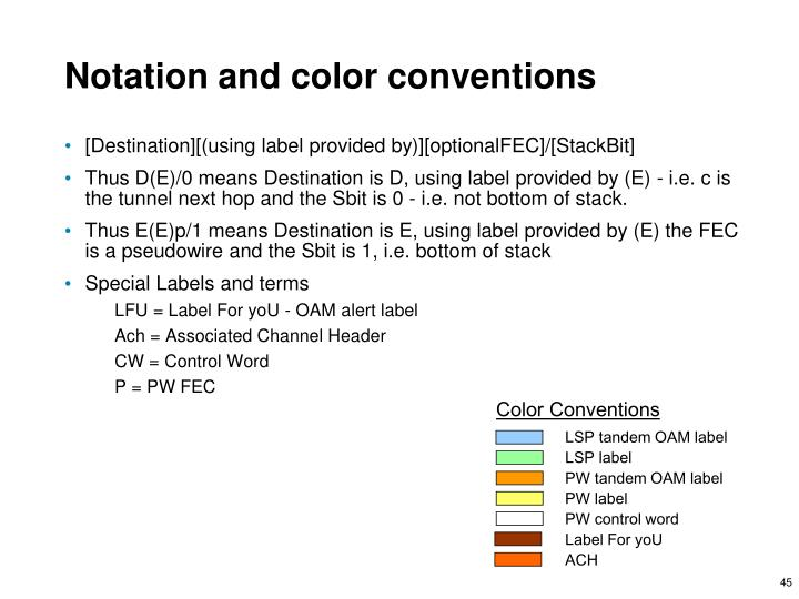 Color Conventions