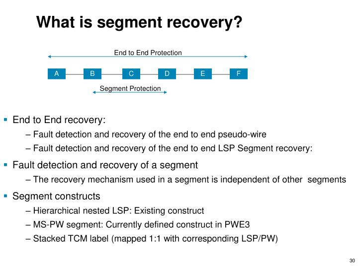 What is segment recovery?