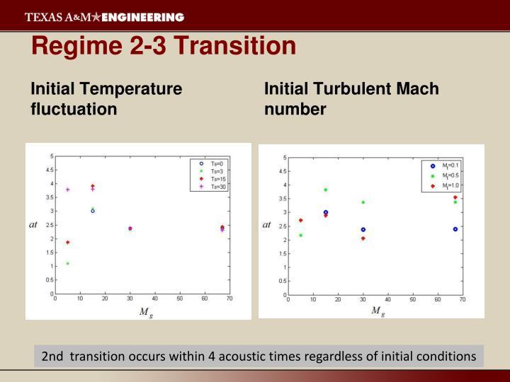 Regime 2-3 Transition