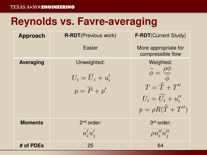 Reynolds vs. Favre-averaging