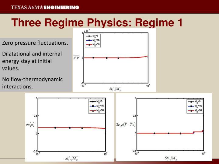 Three Regime Physics: Regime 1