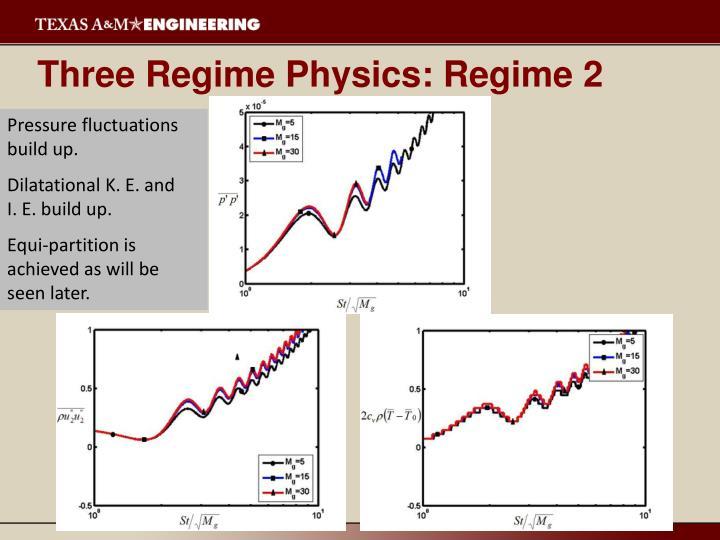 Three Regime Physics: Regime 2