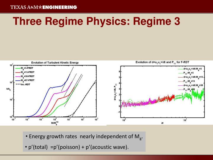 Three Regime Physics: Regime 3