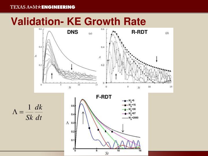 Validation- KE Growth Rate