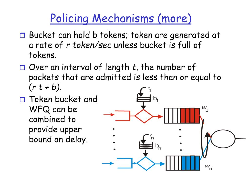 Policing Mechanisms (more)