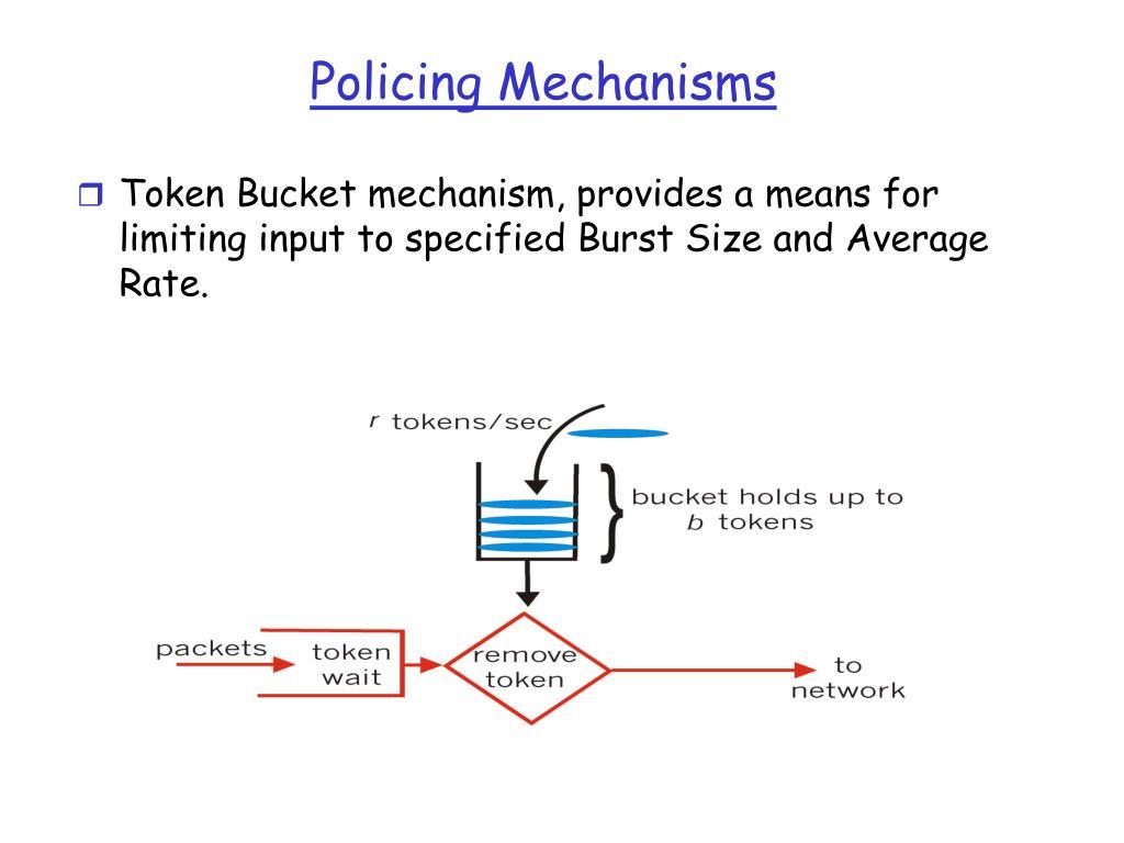 Policing Mechanisms