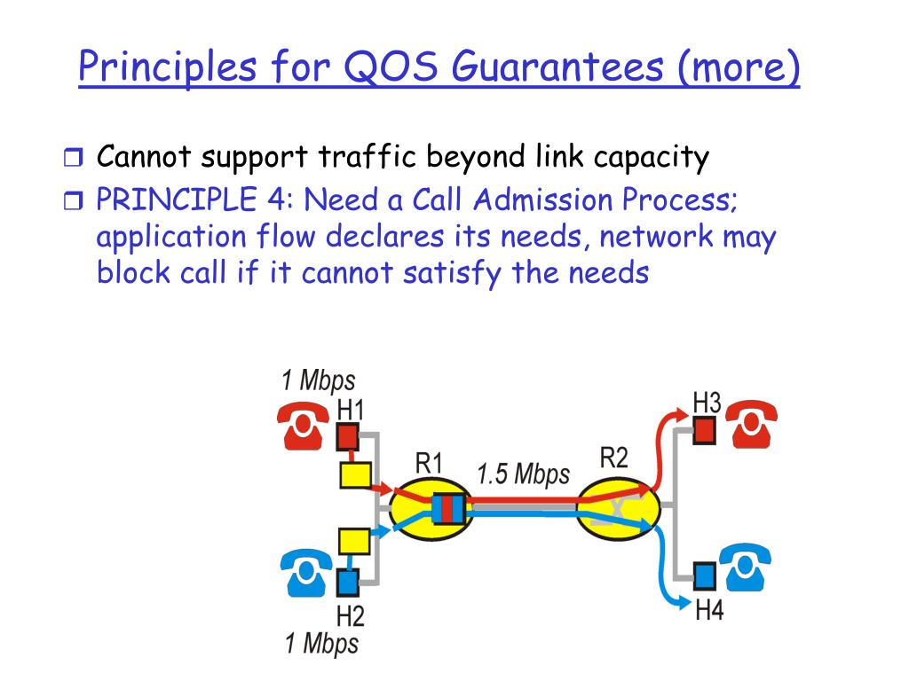 Principles for QOS Guarantees (more)