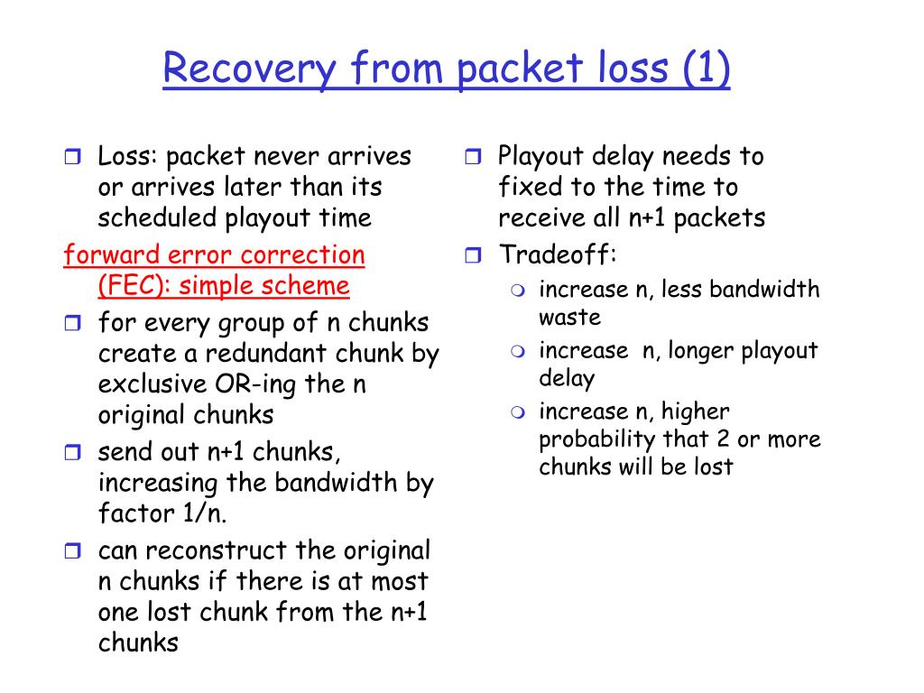 Loss: packet never arrives or arrives later than its scheduled playout time