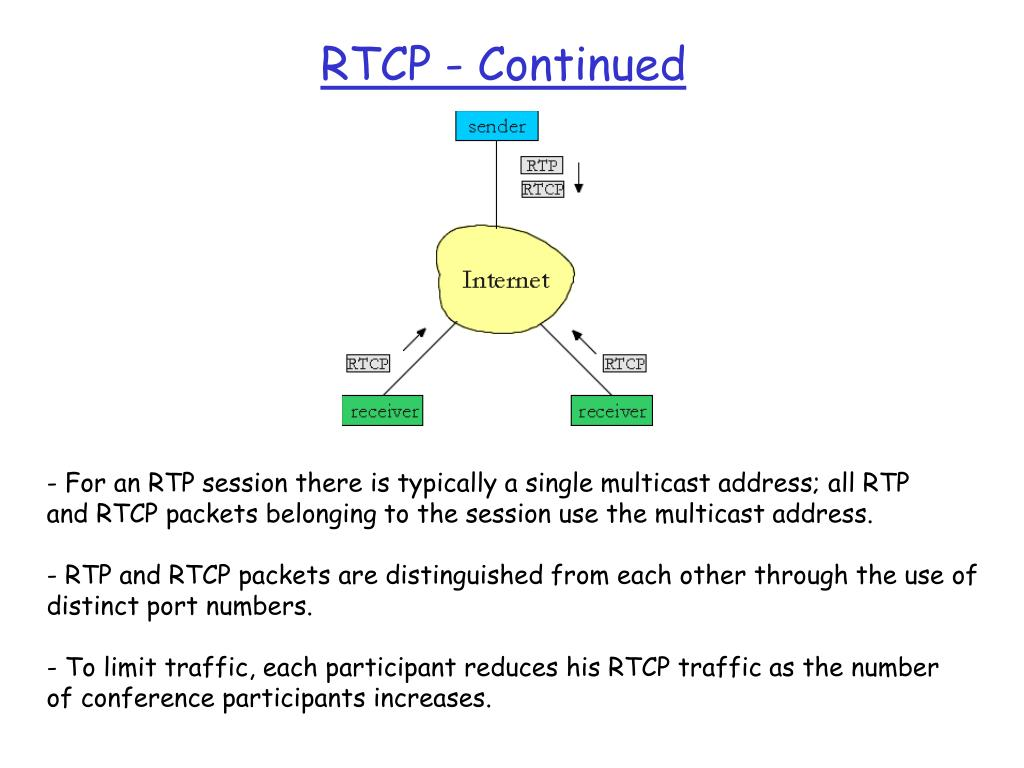 RTCP - Continued