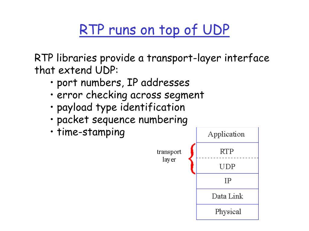 RTP runs on top of UDP