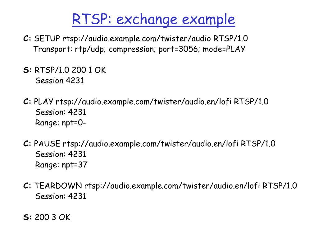RTSP: exchange example
