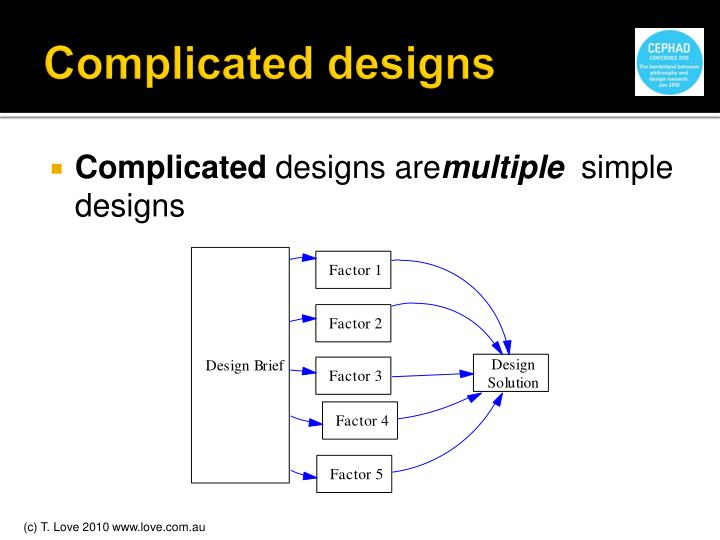 Complicated designs