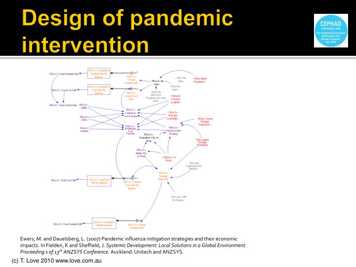 Design of pandemic intervention