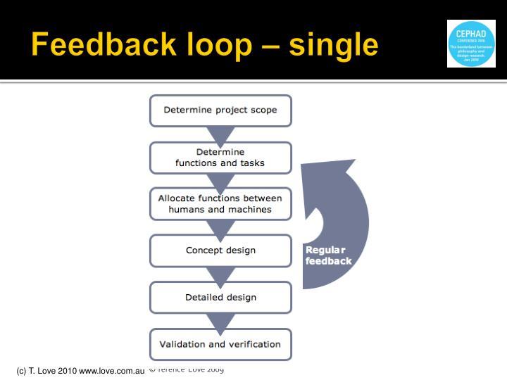 Feedback loop – single