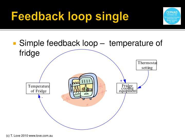 Feedback loop single