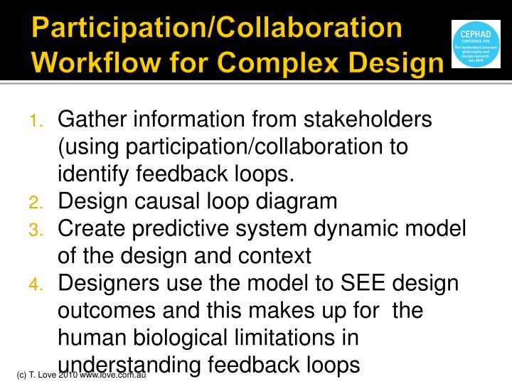 Participation/Collaboration