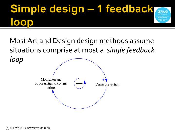 Simple design – 1 feedback loop