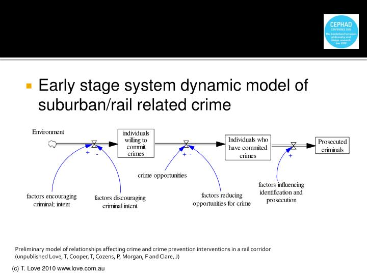 Early stage system dynamic model of suburban/rail related crime