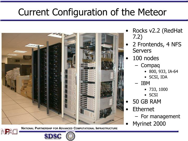 Current Configuration of the Meteor