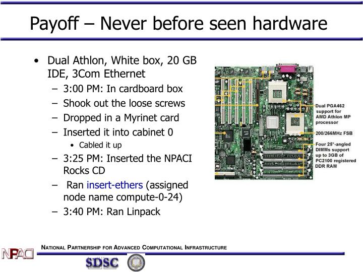 Payoff – Never before seen hardware