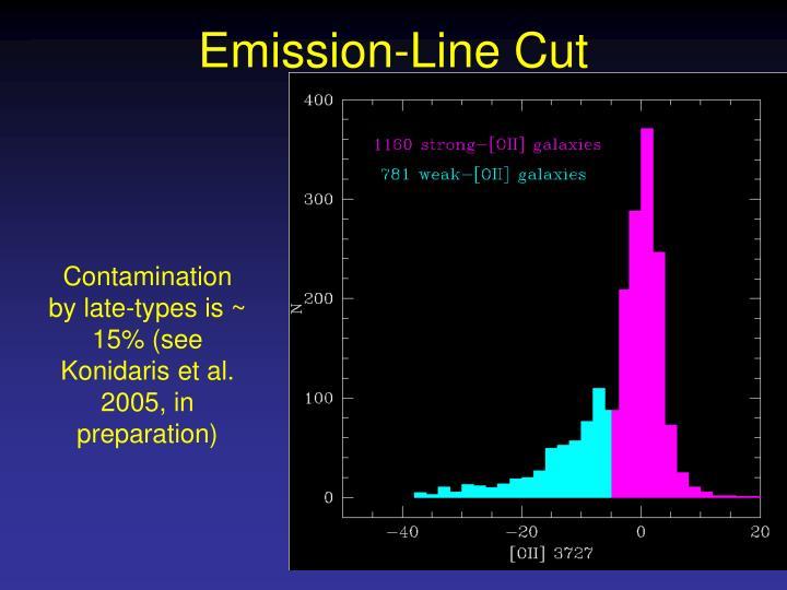 Emission-Line Cut