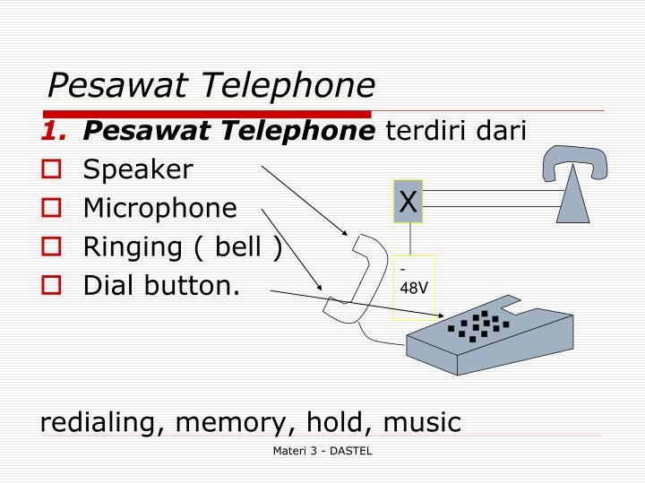 Pesawat Telephone