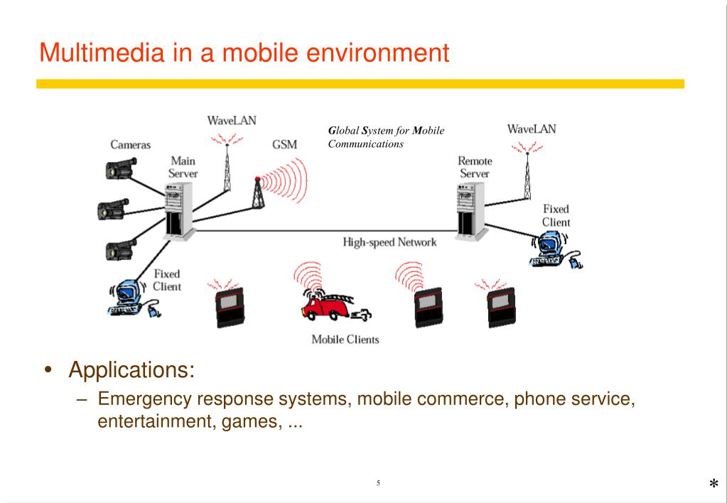 Multimedia in a mobile environment