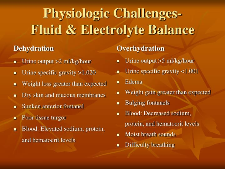 Physiologic Challenges-