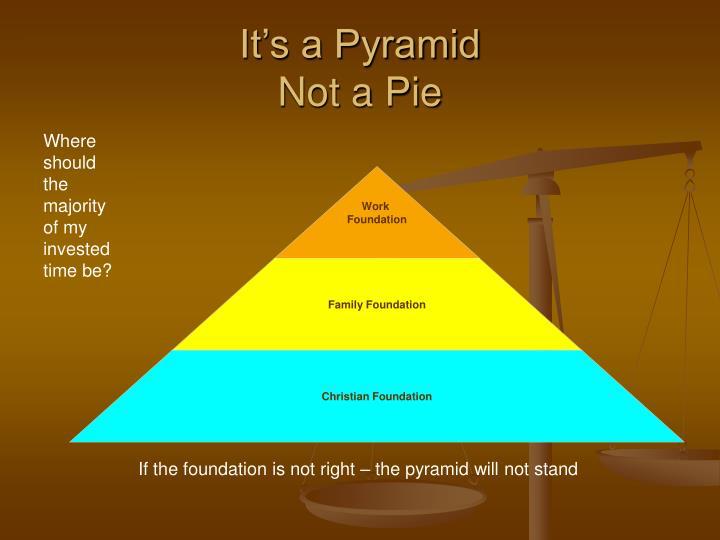 It's a Pyramid