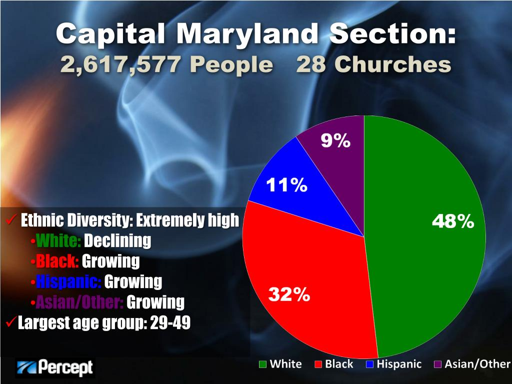 Capital Maryland Section: