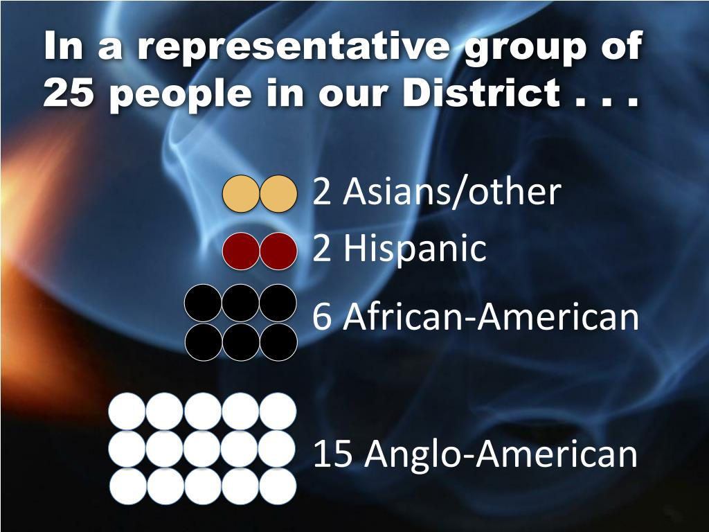 In a representative group of 25 people in our District . . .