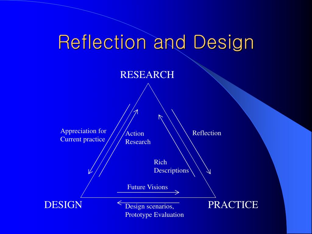 Reflection and Design