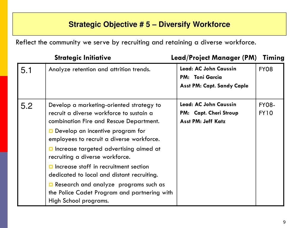 Strategic Objective # 5 – Diversify Workforce