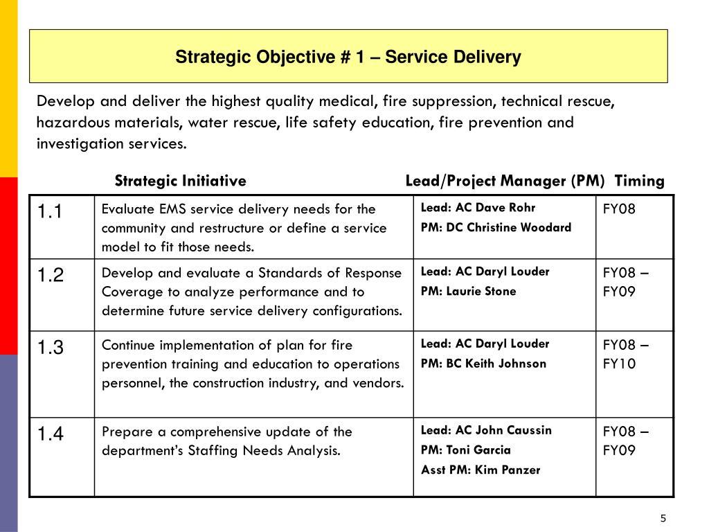 Strategic Objective # 1 – Service Delivery