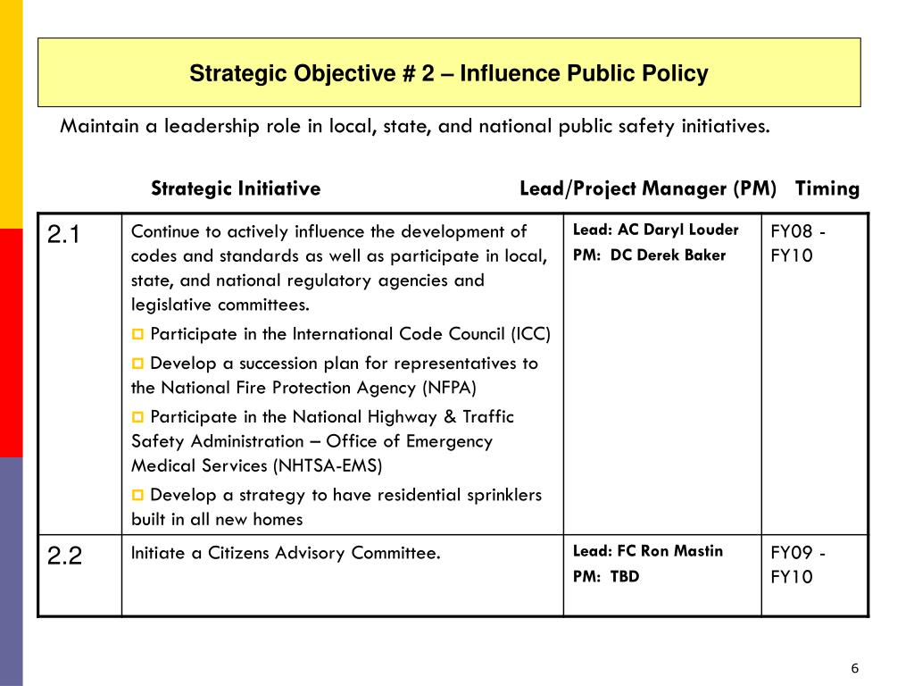 Strategic Objective # 2 – Influence Public Policy