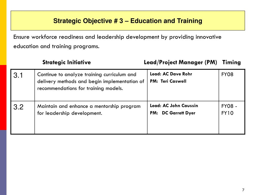 Strategic Objective # 3 – Education and Training