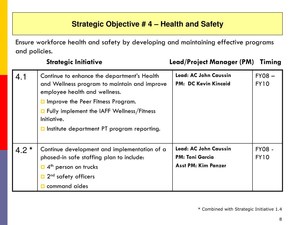 Strategic Objective # 4 – Health and Safety