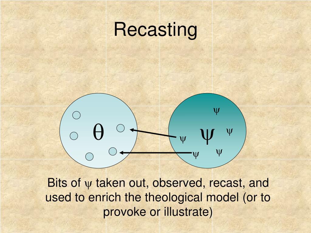 Recasting