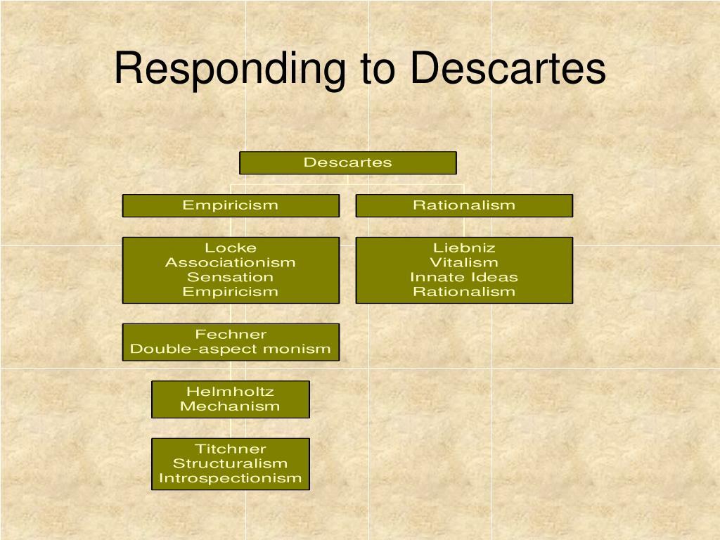 Responding to Descartes