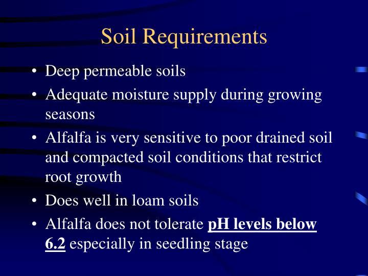 Soil Requirements