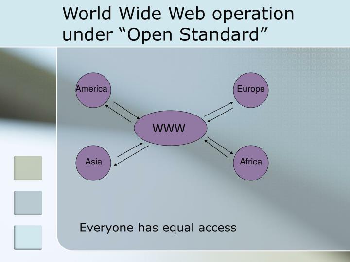 World Wide Web operation