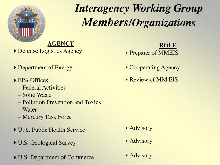 Interagency Working Group