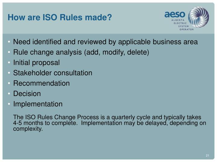 How are ISO Rules made?